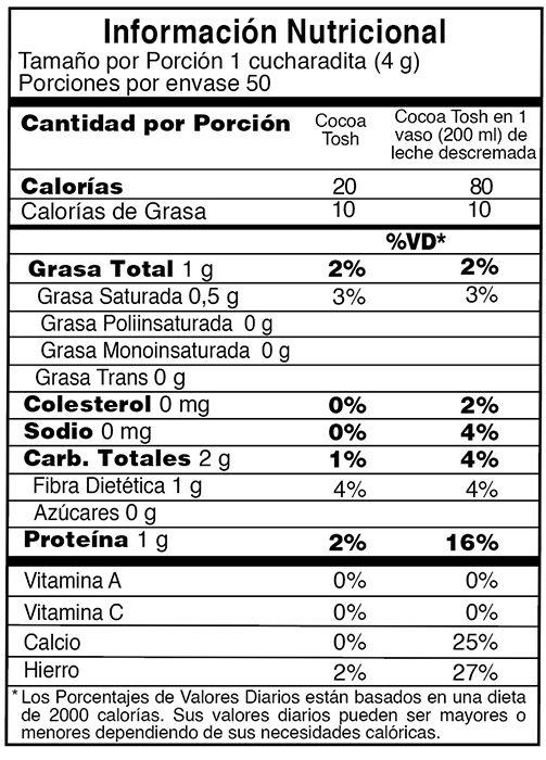 tabla nutricional cacao